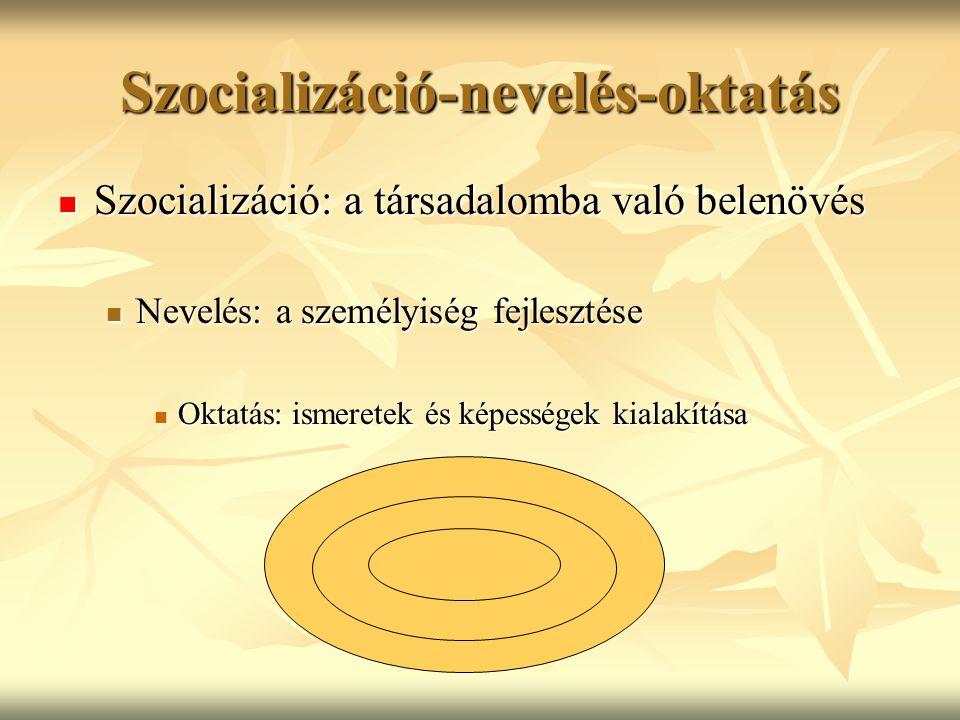 Szocializáció-nevelés-oktatás