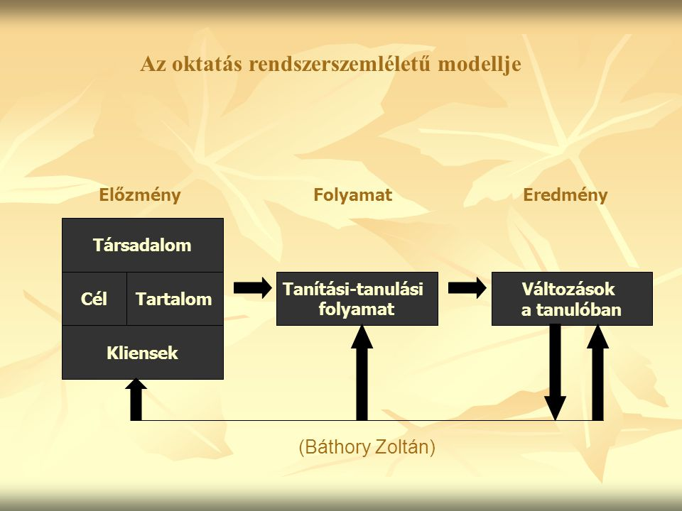 Az oktatás rendszerszemléletű modellje
