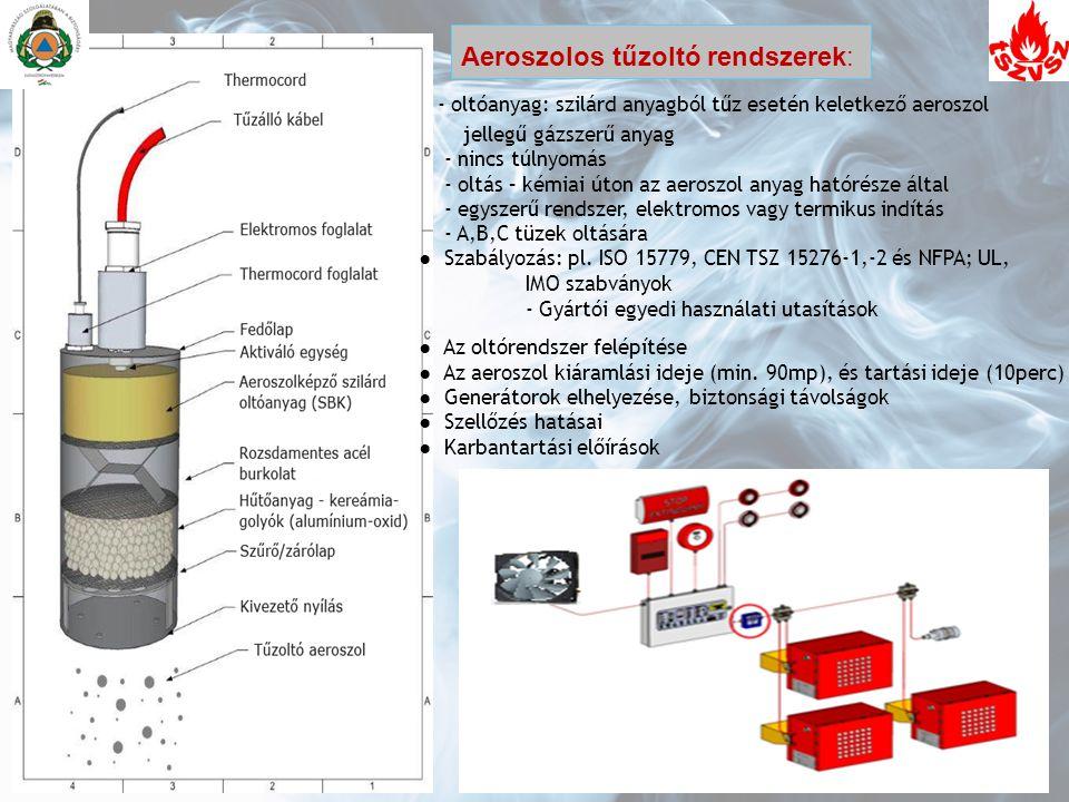 Aeroszolos tűzoltó rendszerek: