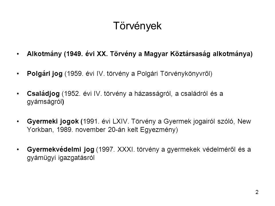 Törvények Alkotmány (1949. évi XX. Törvény a Magyar Köztársaság alkotmánya) Polgári jog (1959. évi IV. törvény a Polgári Törvénykönyvről)