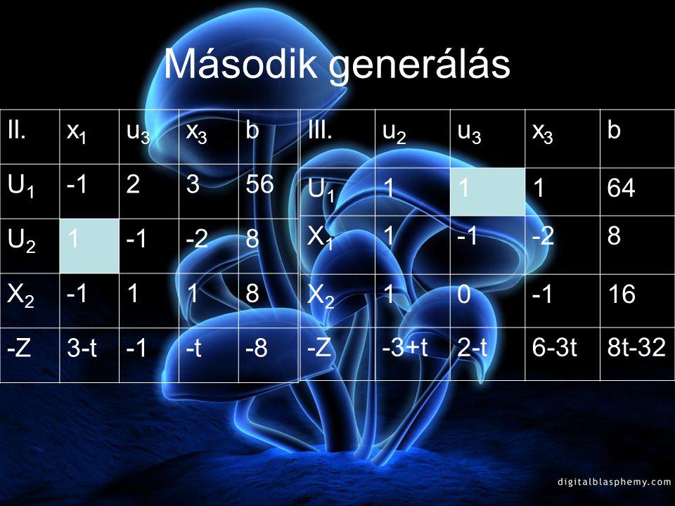 Második generálás II. x1 u3 x3 b U1 -1 2 3 56 U2 1 -2 8 X2 -Z 3-t -t