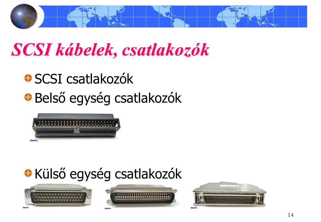 SCSI kábelek, csatlakozók