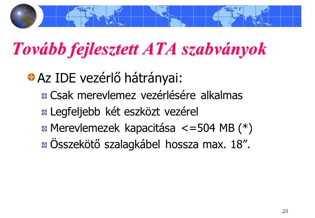Tovább fejlesztett ATA szabványok
