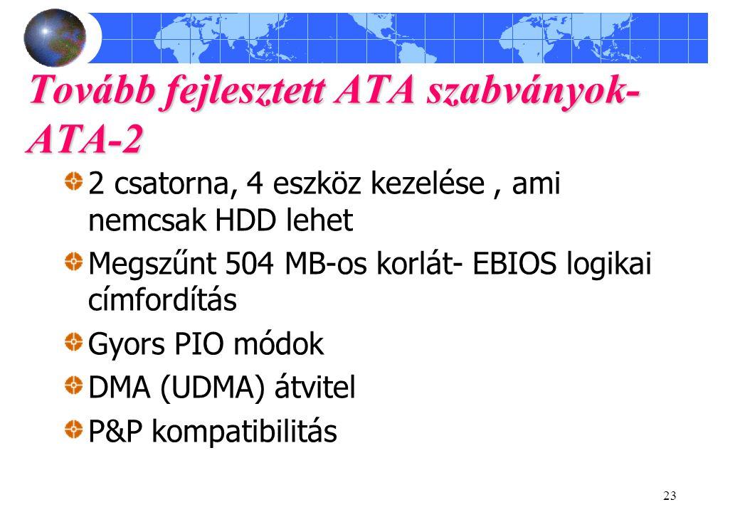 Tovább fejlesztett ATA szabványok-ATA-2