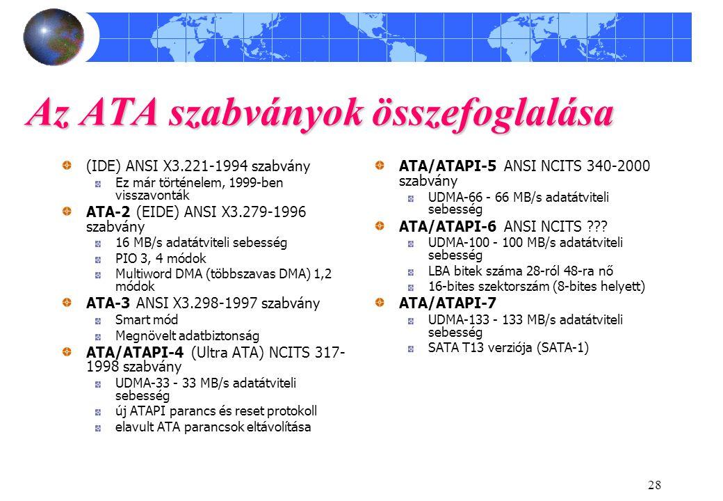 Az ATA szabványok összefoglalása