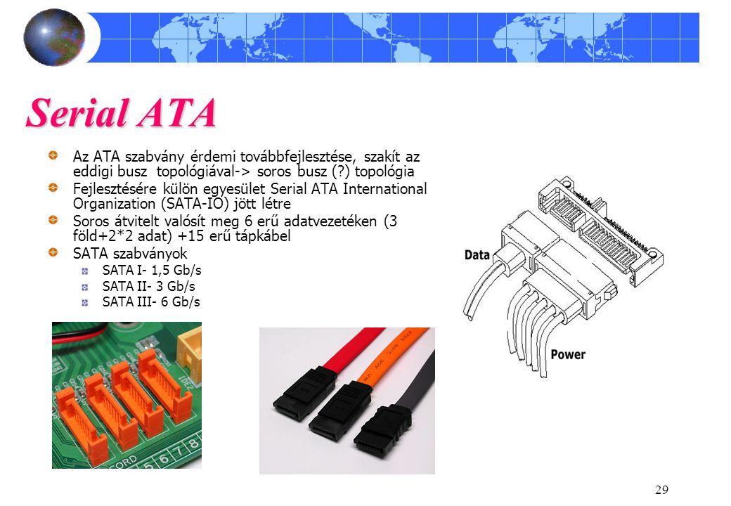 Serial ATA Az ATA szabvány érdemi továbbfejlesztése, szakít az eddigi busz topológiával-> soros busz ( ) topológia.