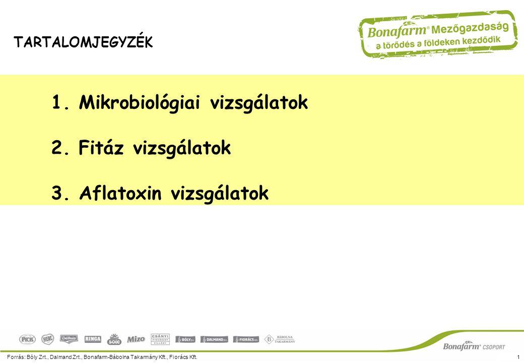 Mikrobiológiai vizsgálatok (PCR)