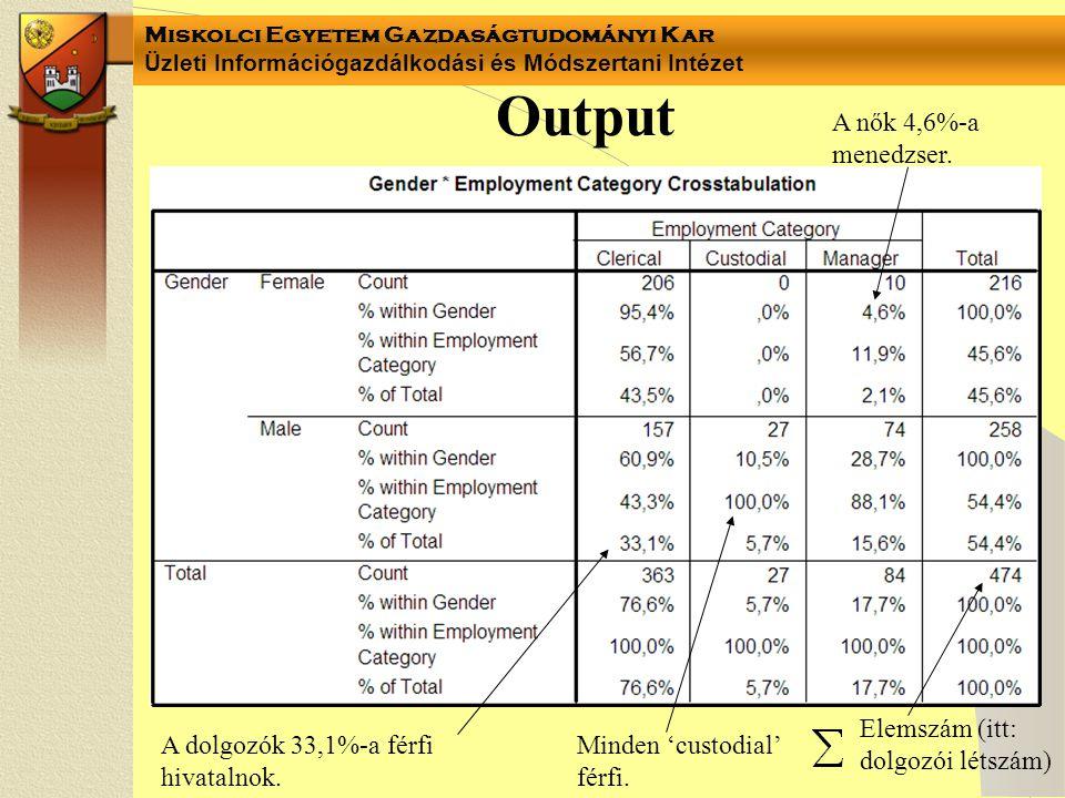 Output A nők 4,6%-a menedzser. Elemszám (itt: dolgozói létszám)