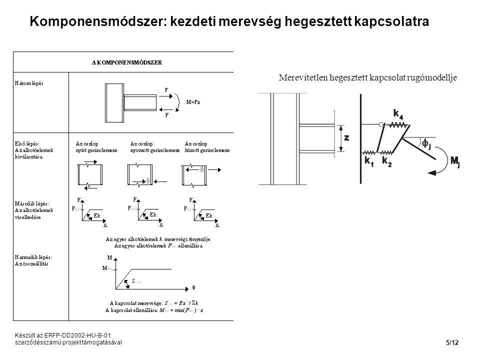 Komponensmódszer: kezdeti merevség hegesztett kapcsolatra