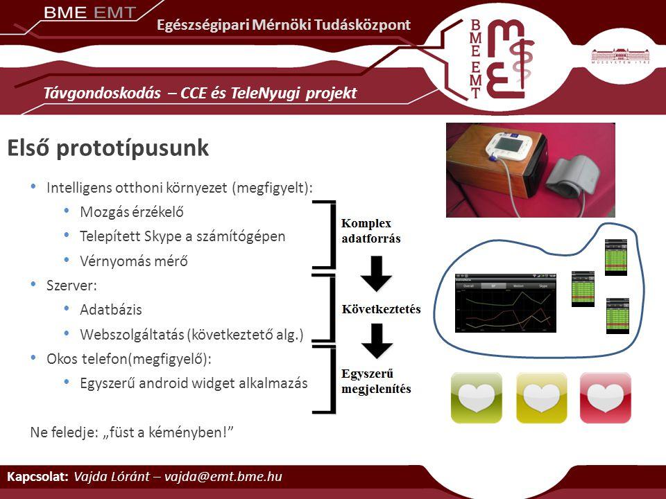 Első prototípusunk Távgondoskodás – CCE és TeleNyugi projekt