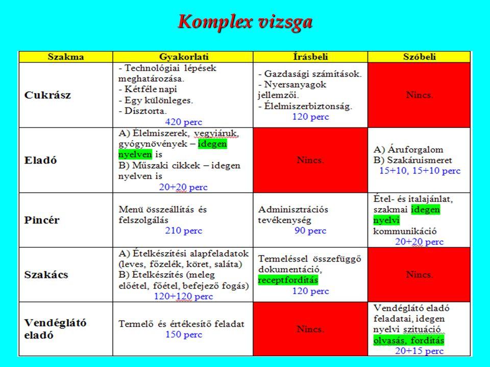 Komplex vizsga 2014. szeptember 18.