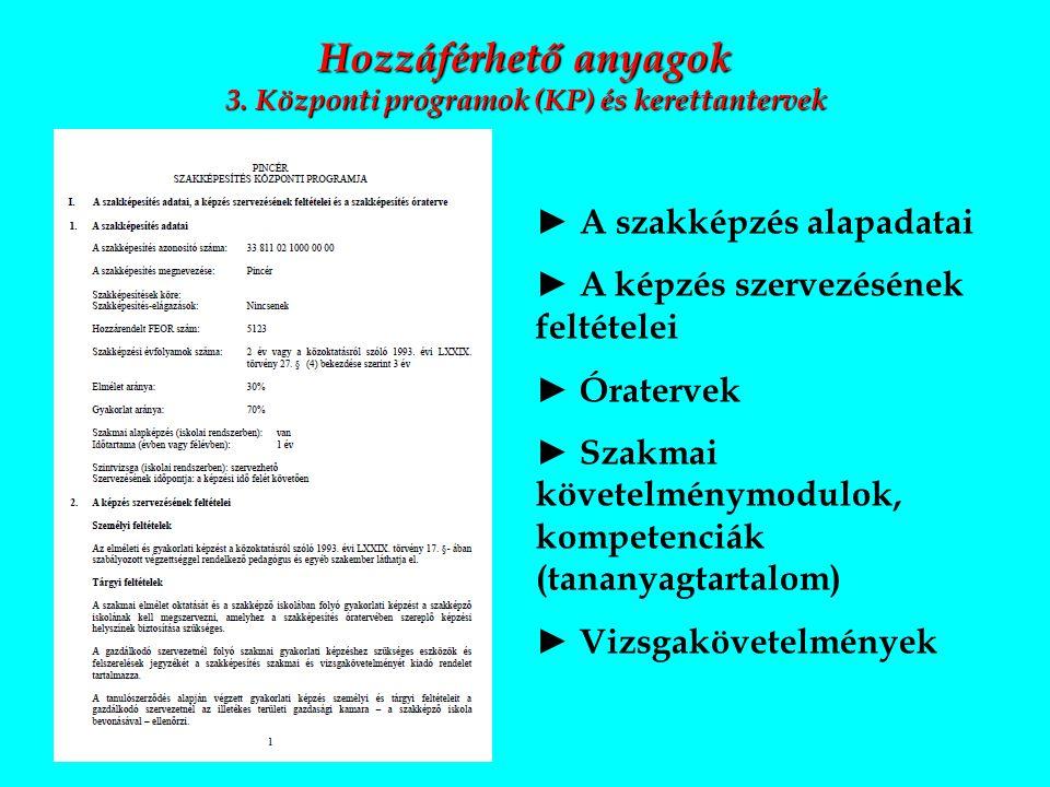Hozzáférhető anyagok 3. Központi programok (KP) és kerettantervek
