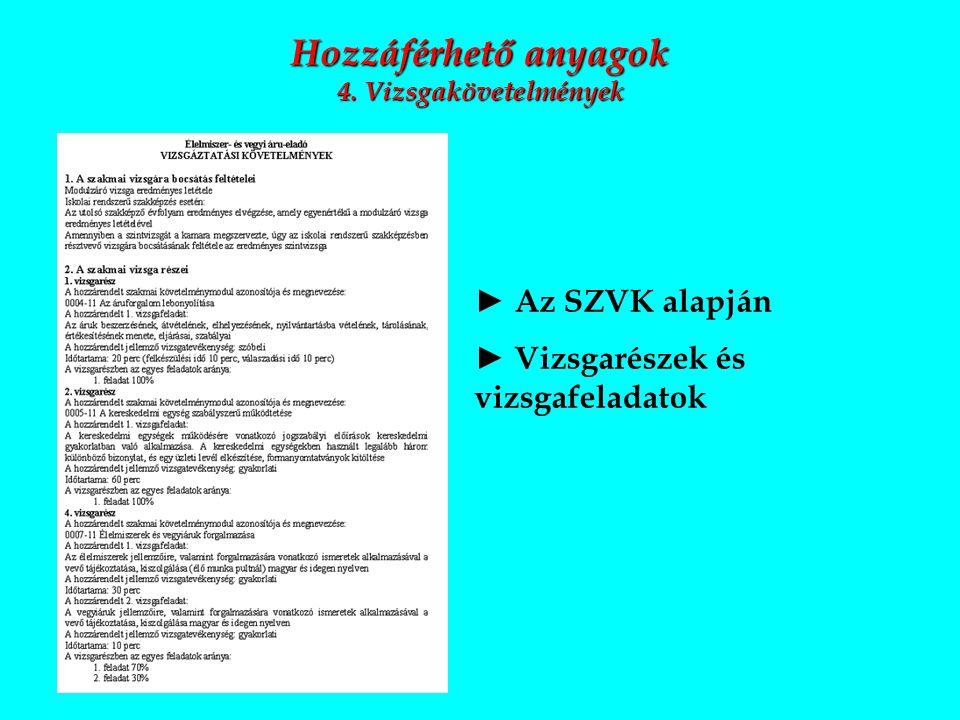 Hozzáférhető anyagok 4. Vizsgakövetelmények