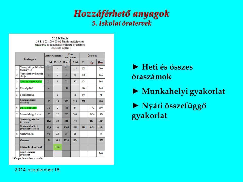 Hozzáférhető anyagok 5. Iskolai óratervek