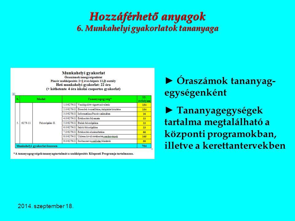 Hozzáférhető anyagok 6. Munkahelyi gyakorlatok tananyaga