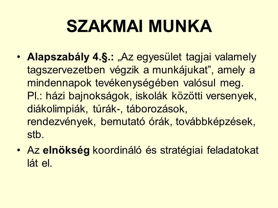 SZAKMAI MUNKA