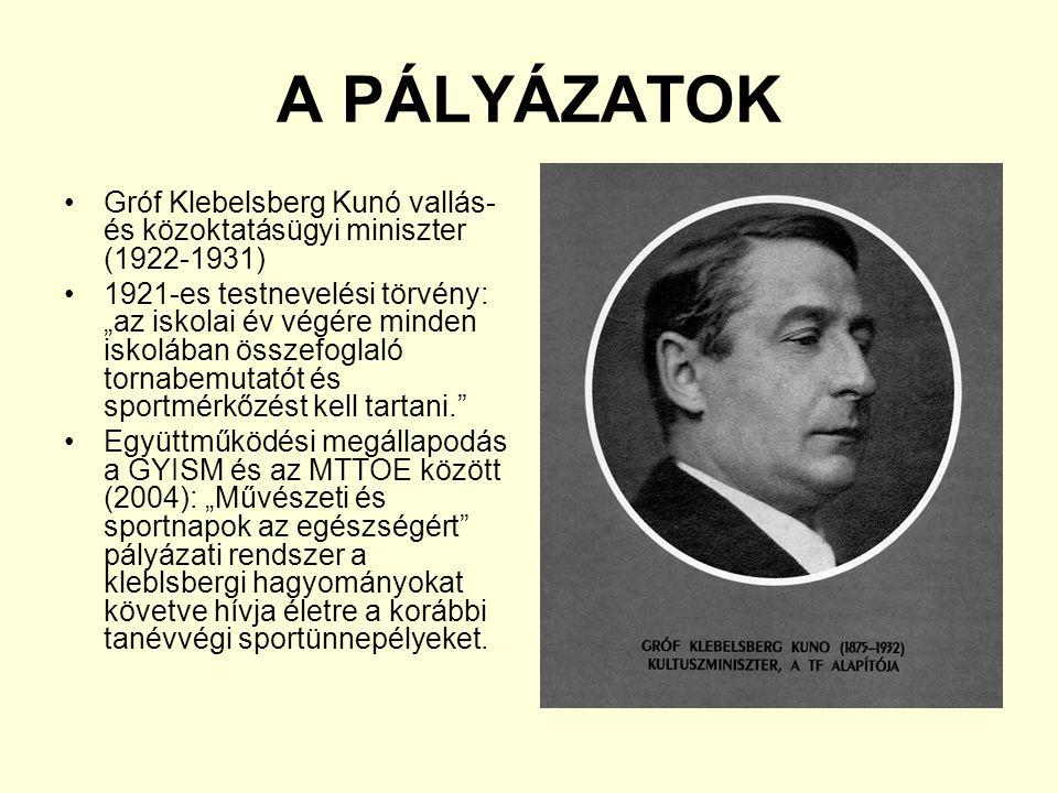 A PÁLYÁZATOK Gróf Klebelsberg Kunó vallás- és közoktatásügyi miniszter (1922-1931)