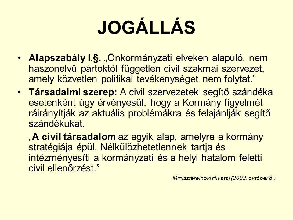 JOGÁLLÁS