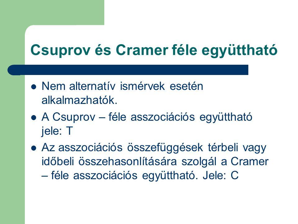 Csuprov és Cramer féle együttható