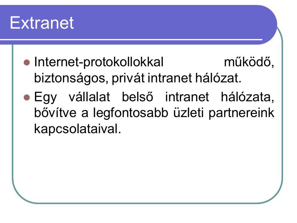 Extranet Internet-protokollokkal működő, biztonságos, privát intranet hálózat.