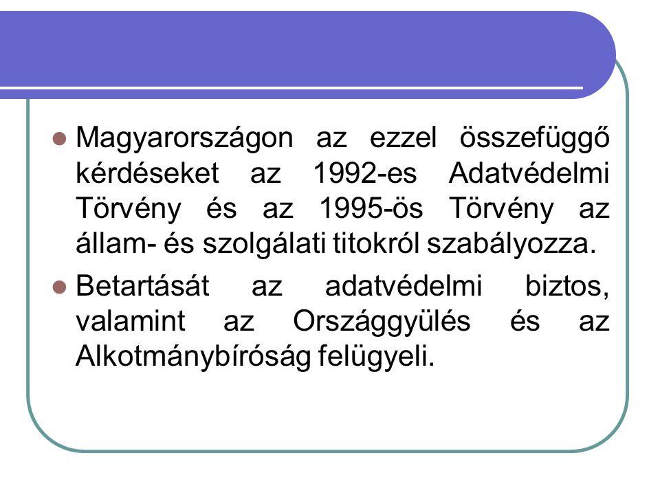Magyarországon az ezzel összefüggő kérdéseket az 1992-es Adatvédelmi Törvény és az 1995-ös Törvény az állam- és szolgálati titokról szabályozza.