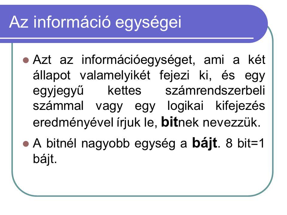 Az információ egységei