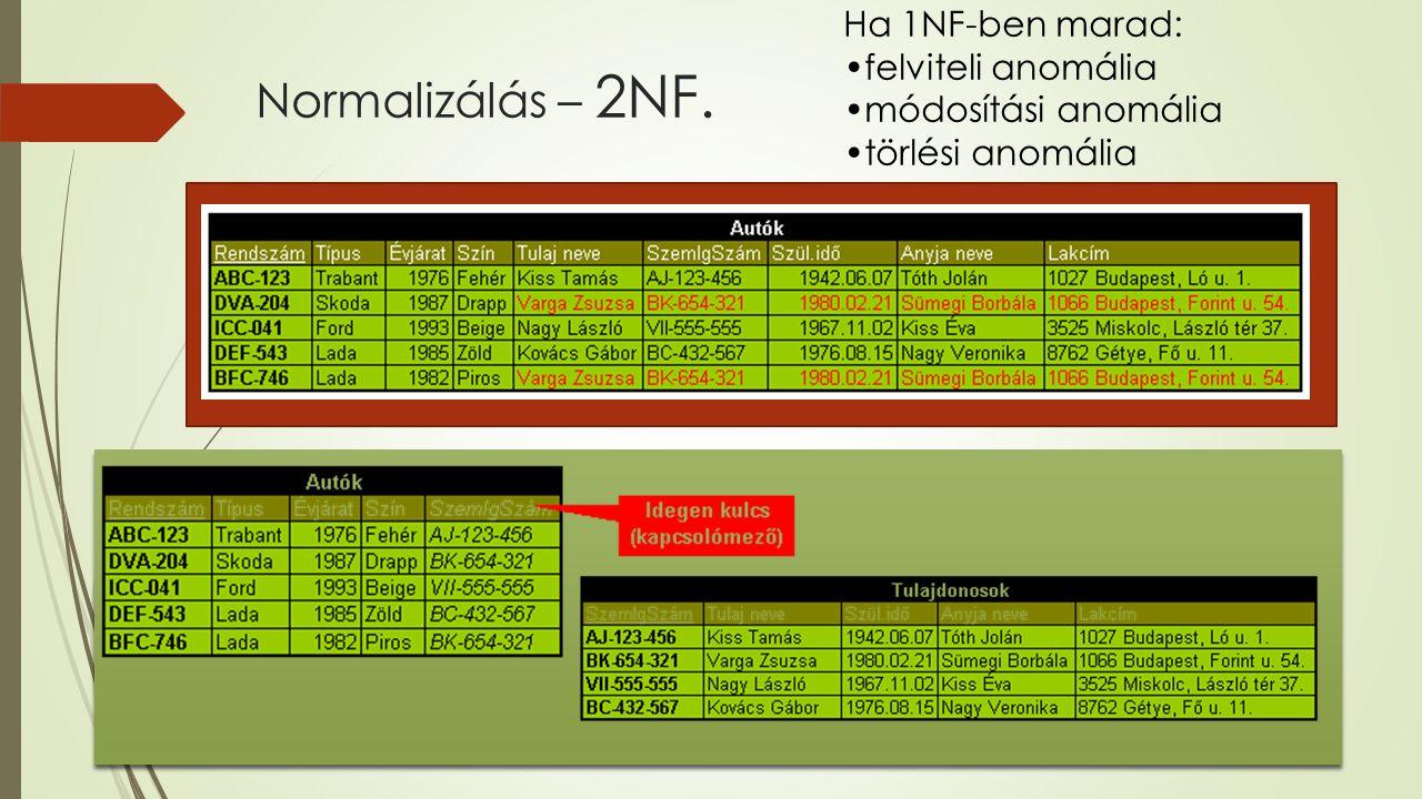 Normalizálás – 2NF. Ha 1NF-ben marad: felviteli anomália