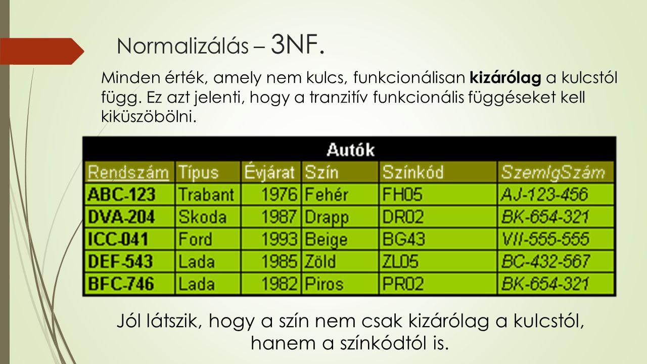 Normalizálás – 3NF.