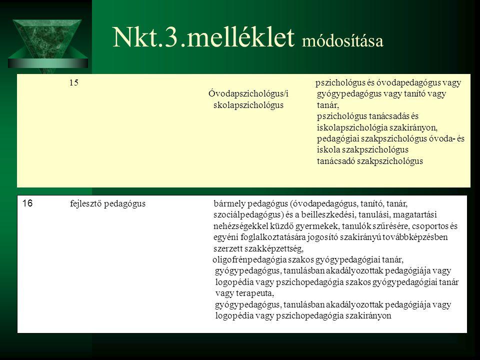 Nkt.3.melléklet módosítása