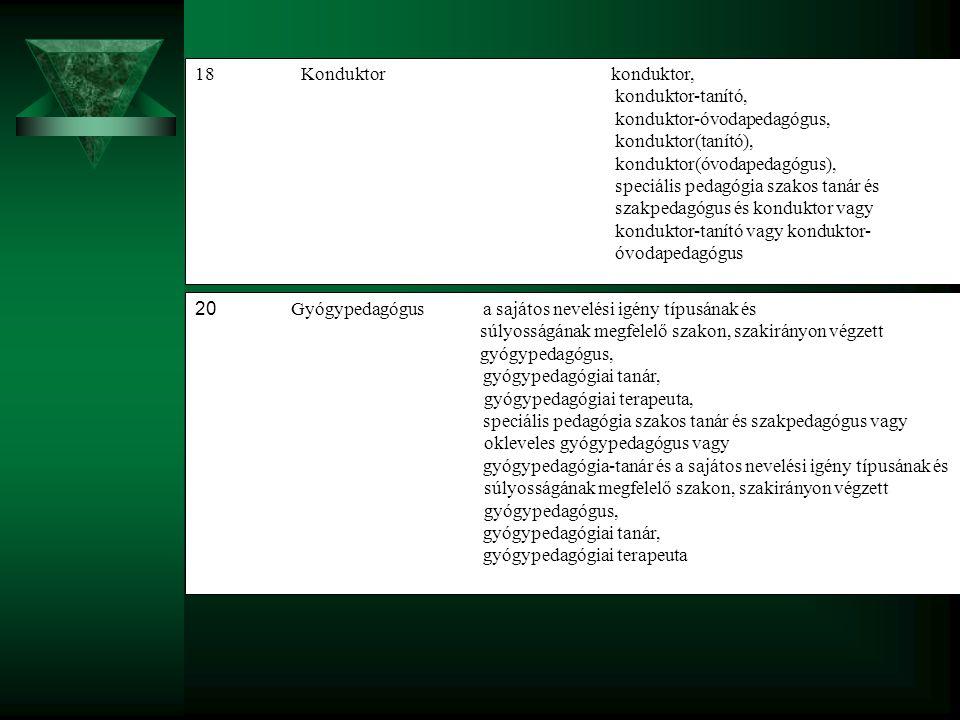 18 Konduktor konduktor, konduktor-tanító, konduktor-óvodapedagógus, konduktor(tanító), konduktor(óvodapedagógus), speciális pedagógia szakos tanár és