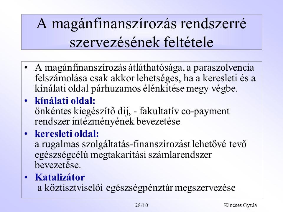 A magánfinanszírozás rendszerré szervezésének feltétele