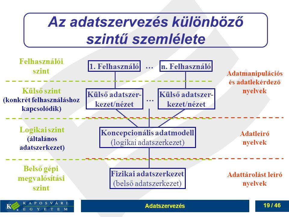 Az adatszervezés különböző szintű szemlélete