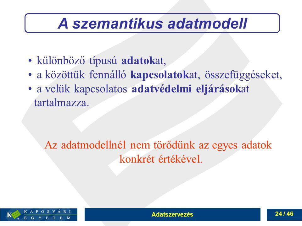 A szemantikus adatmodell