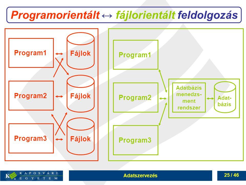 Programorientált ↔ fájlorientált feldolgozás