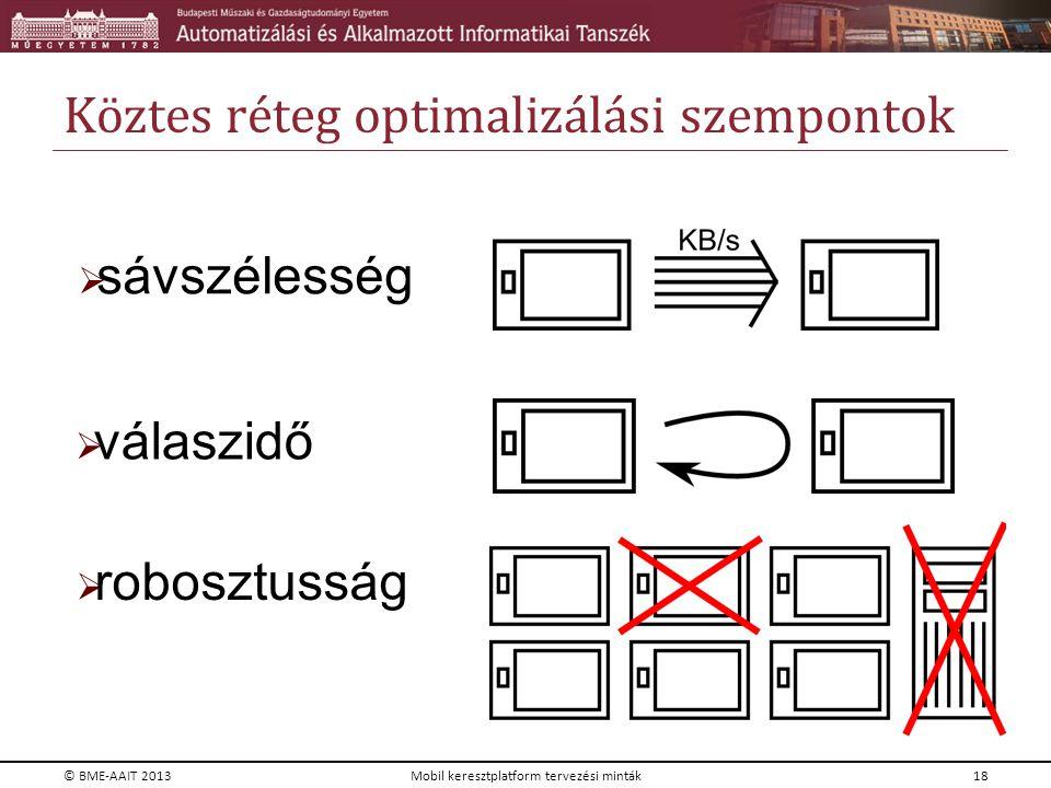 Köztes réteg optimalizálási szempontok