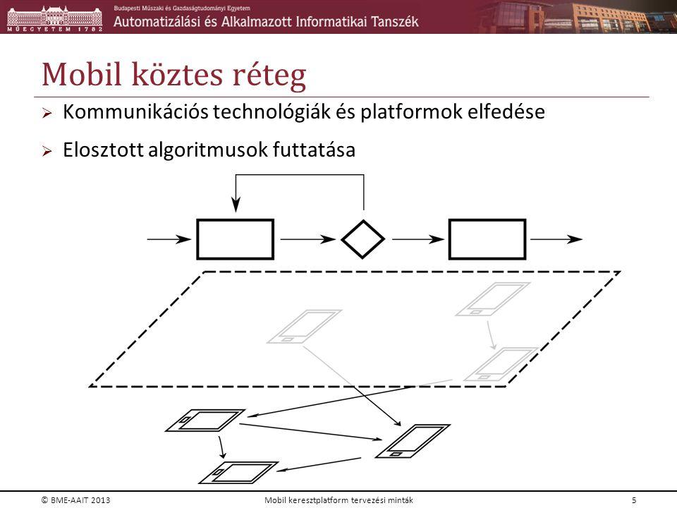 Mobil keresztplatform tervezési minták