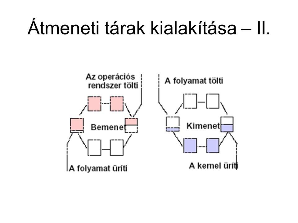 Átmeneti tárak kialakítása – II.