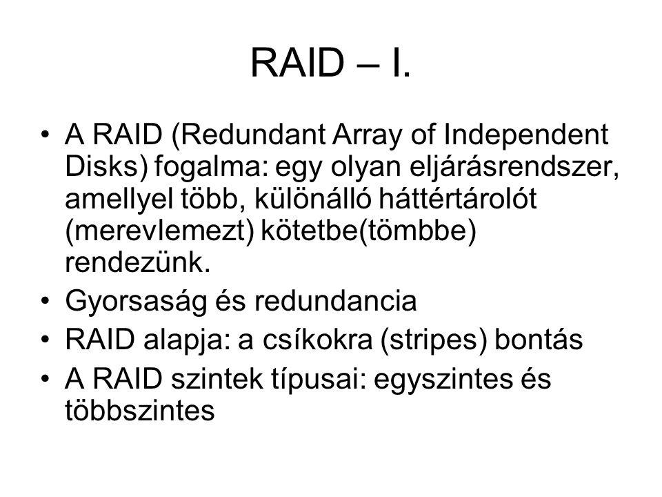 RAID – I.