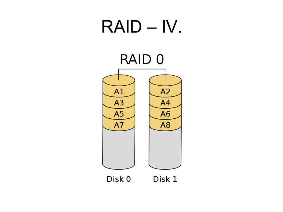 RAID – IV.