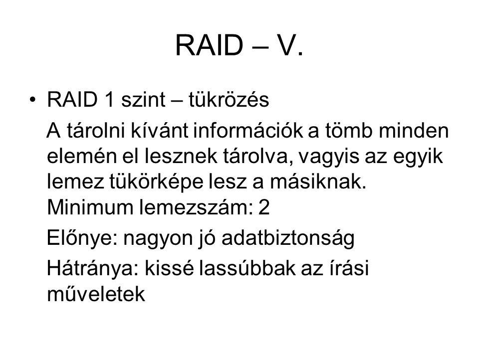 RAID – V. RAID 1 szint – tükrözés