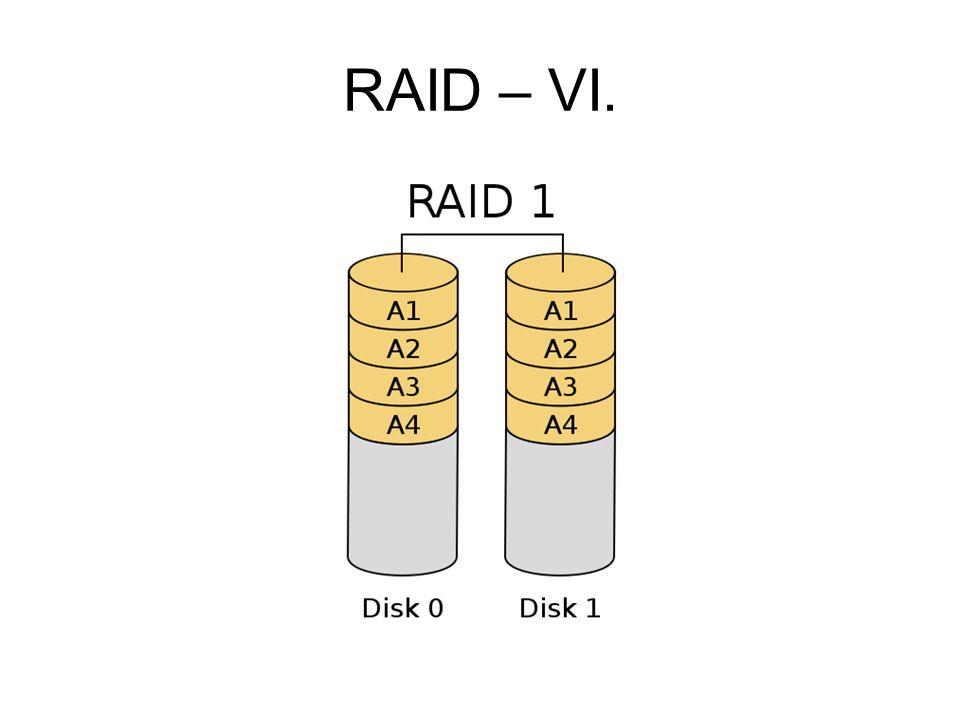 RAID – VI.