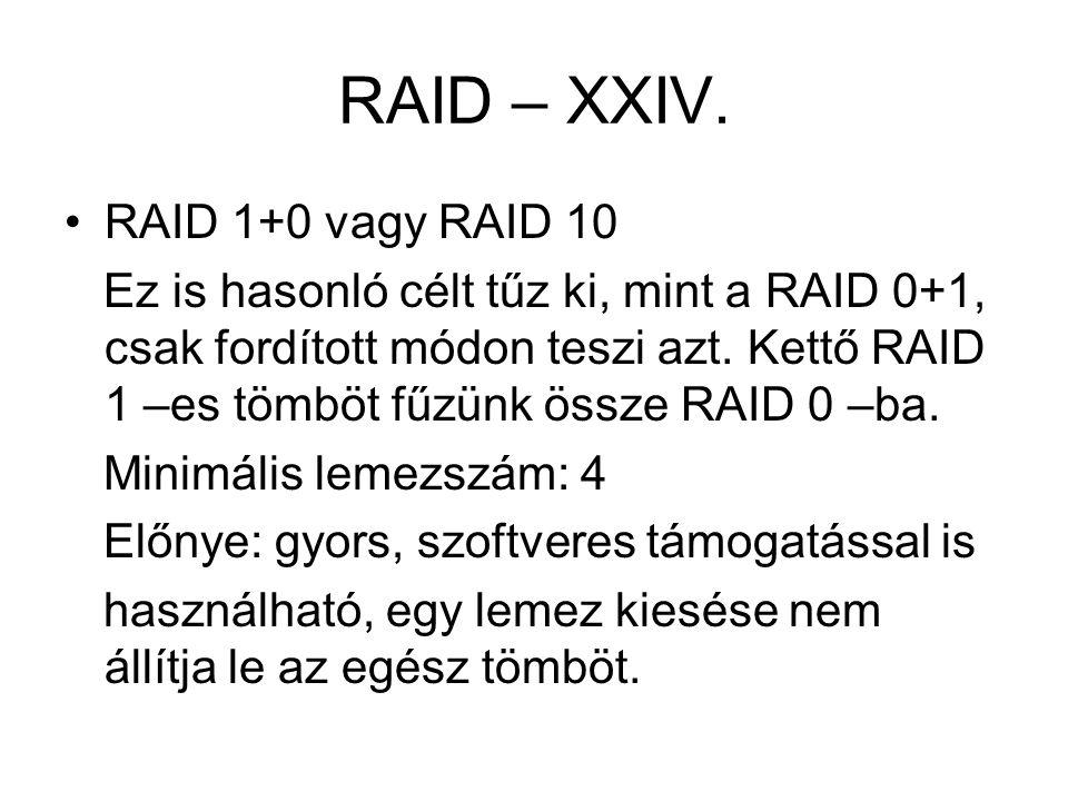 RAID – XXIV. RAID 1+0 vagy RAID 10