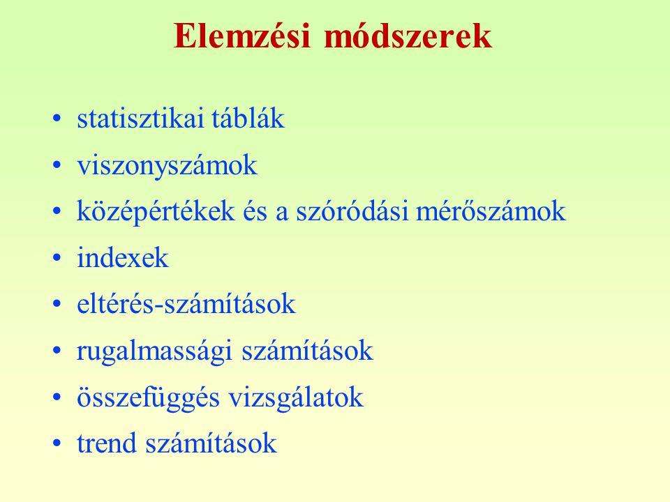 Elemzési módszerek statisztikai táblák viszonyszámok