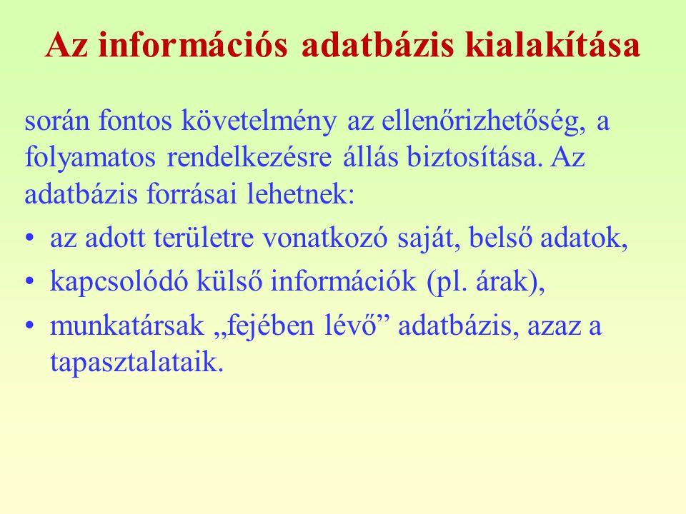 Az információs adatbázis kialakítása