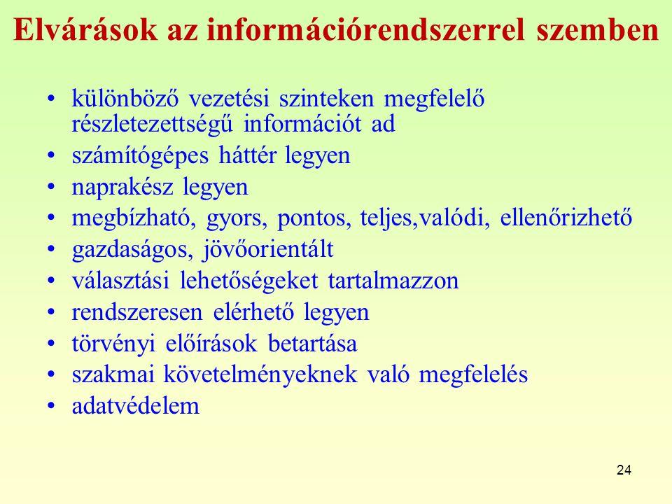 Elvárások az információrendszerrel szemben