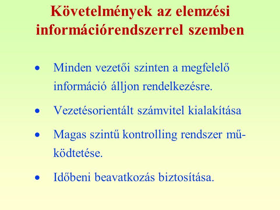 Követelmények az elemzési információrendszerrel szemben