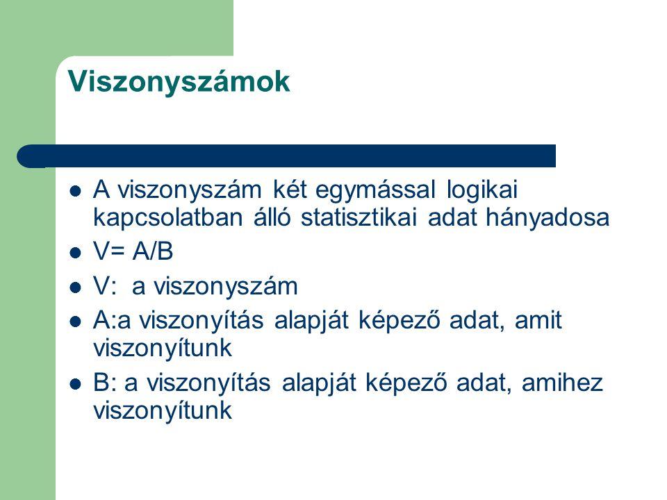 Viszonyszámok A viszonyszám két egymással logikai kapcsolatban álló statisztikai adat hányadosa. V= A/B.