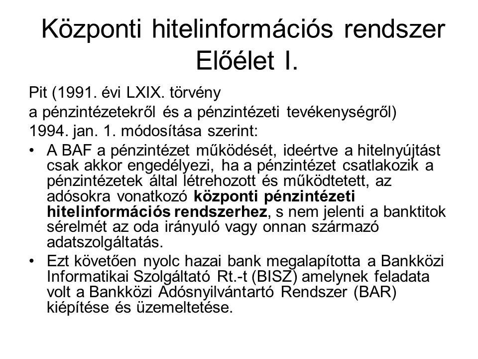 Központi hitelinformációs rendszer Előélet I.
