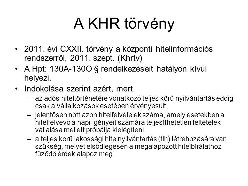 A KHR törvény 2011. évi CXXII. törvény a központi hitelinformációs rendszerről, 2011. szept. (Khrtv)