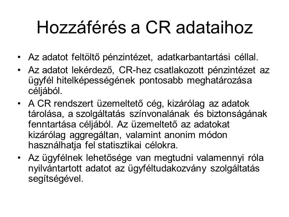 Hozzáférés a CR adataihoz